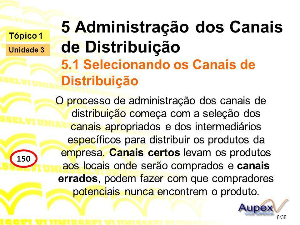 5 Administração dos Canais de Distribuição 5.1 Selecionando os Canais de Distribuição O processo de administração dos canais de distribuição começa com a seleção dos canais apropriados e dos intermediários específicos para distribuir os produtos da empresa.
