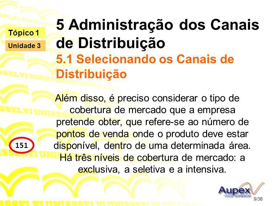 5 Administração dos Canais de Distribuição 5.1 Selecionando os Canais de Distribuição Além disso, é preciso considerar o tipo de cobertura de mercado