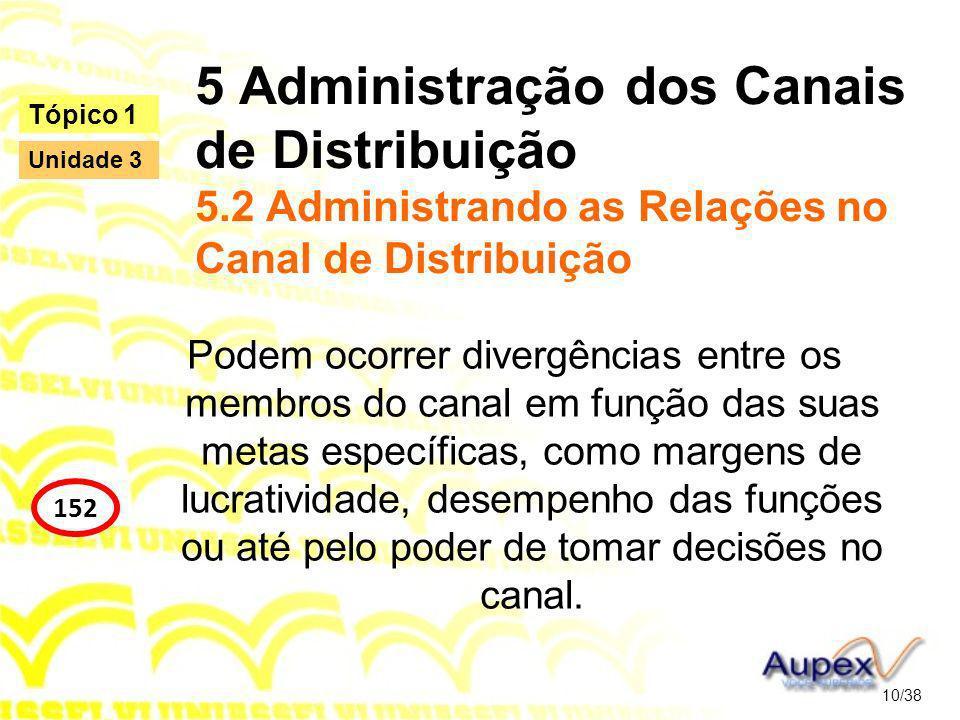 5 Administração dos Canais de Distribuição 5.2 Administrando as Relações no Canal de Distribuição Podem ocorrer divergências entre os membros do canal