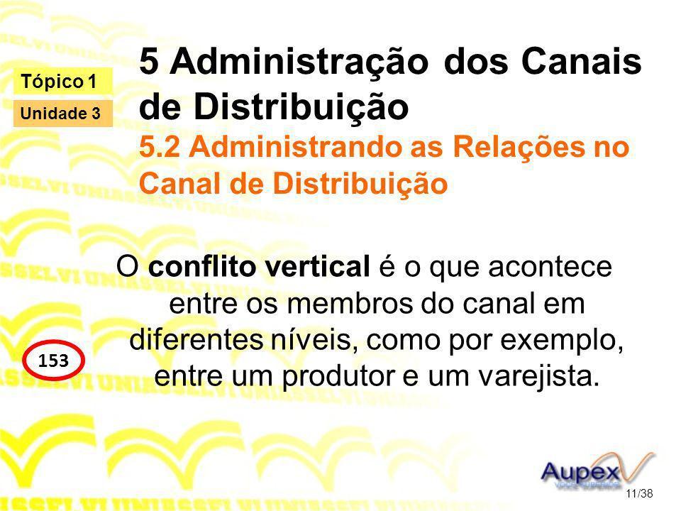 5 Administração dos Canais de Distribuição 5.2 Administrando as Relações no Canal de Distribuição O conflito vertical é o que acontece entre os membros do canal em diferentes níveis, como por exemplo, entre um produtor e um varejista.