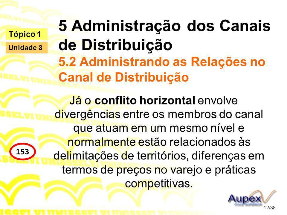 5 Administração dos Canais de Distribuição 5.2 Administrando as Relações no Canal de Distribuição Já o conflito horizontal envolve divergências entre
