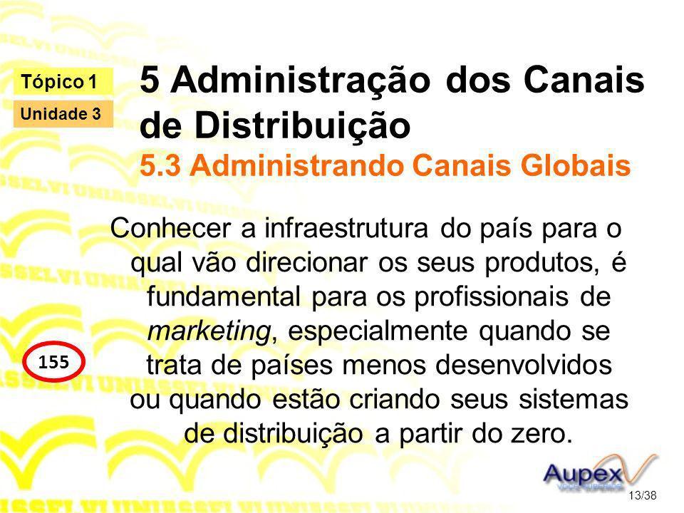 5 Administração dos Canais de Distribuição 5.3 Administrando Canais Globais Conhecer a infraestrutura do país para o qual vão direcionar os seus produ