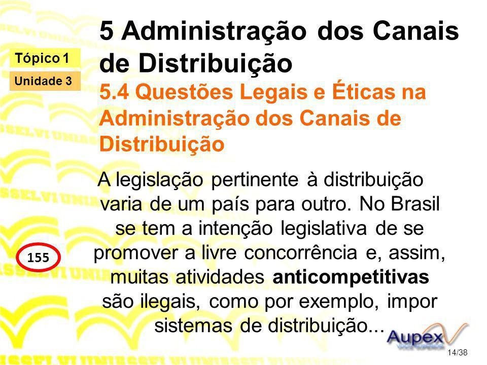 5 Administração dos Canais de Distribuição 5.4 Questões Legais e Éticas na Administração dos Canais de Distribuição A legislação pertinente à distribuição varia de um país para outro.