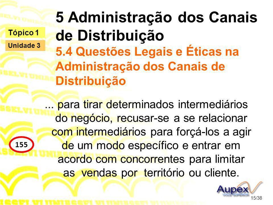 5 Administração dos Canais de Distribuição 5.4 Questões Legais e Éticas na Administração dos Canais de Distribuição... para tirar determinados interme
