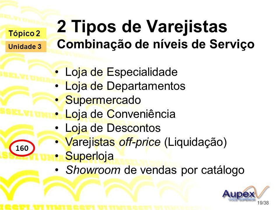 2 Tipos de Varejistas Combinação de níveis de Serviço Loja de Especialidade Loja de Departamentos Supermercado Loja de Conveniência Loja de Descontos