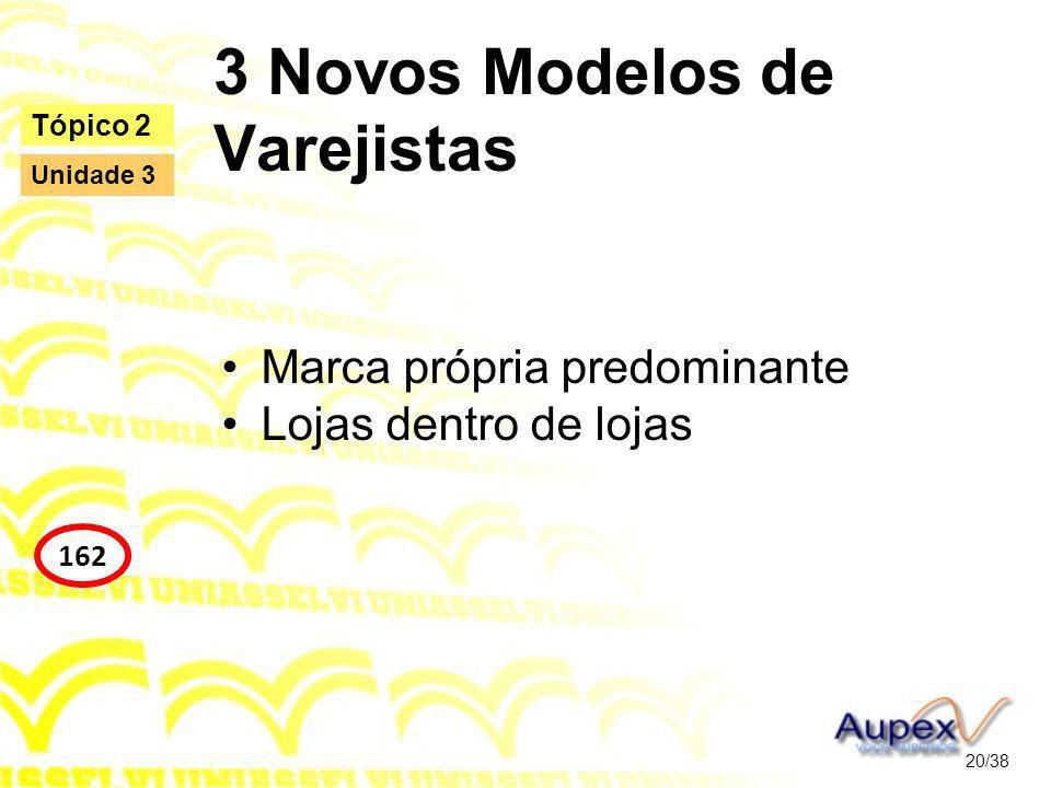 3 Novos Modelos de Varejistas Marca própria predominante Lojas dentro de lojas 20/38 Tópico 2 162 Unidade 3