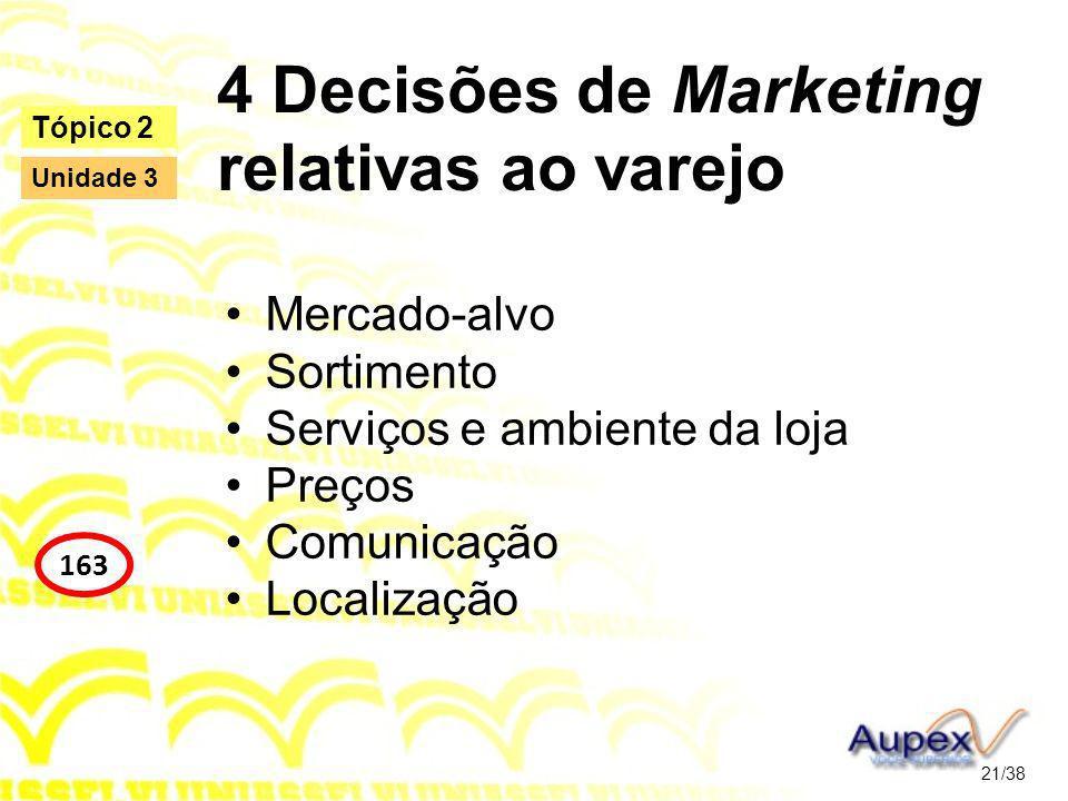 4 Decisões de Marketing relativas ao varejo Mercado-alvo Sortimento Serviços e ambiente da loja Preços Comunicação Localização 21/38 Tópico 2 163 Unidade 3