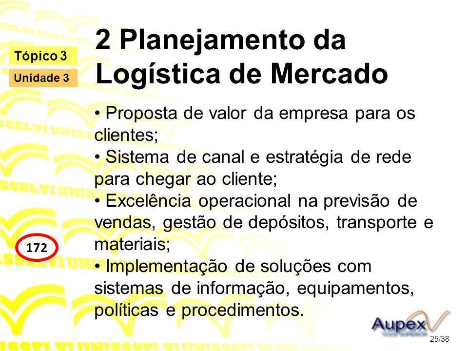 2 Planejamento da Logística de Mercado Proposta de valor da empresa para os clientes; Sistema de canal e estratégia de rede para chegar ao cliente; Excelência operacional na previsão de vendas, gestão de depósitos, transporte e materiais; Implementação de soluções com sistemas de informação, equipamentos, políticas e procedimentos.