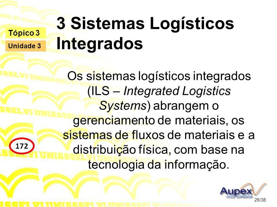 3 Sistemas Logísticos Integrados Os sistemas logísticos integrados (ILS – Integrated Logistics Systems) abrangem o gerenciamento de materiais, os sistemas de fluxos de materiais e a distribuição física, com base na tecnologia da informação.