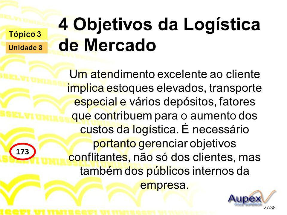 4 Objetivos da Logística de Mercado Um atendimento excelente ao cliente implica estoques elevados, transporte especial e vários depósitos, fatores que contribuem para o aumento dos custos da logística.