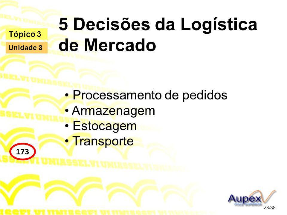 5 Decisões da Logística de Mercado Processamento de pedidos Armazenagem Estocagem Transporte 28/38 Tópico 3 173 Unidade 3