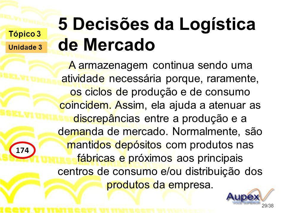 5 Decisões da Logística de Mercado A armazenagem continua sendo uma atividade necessária porque, raramente, os ciclos de produção e de consumo coincidem.