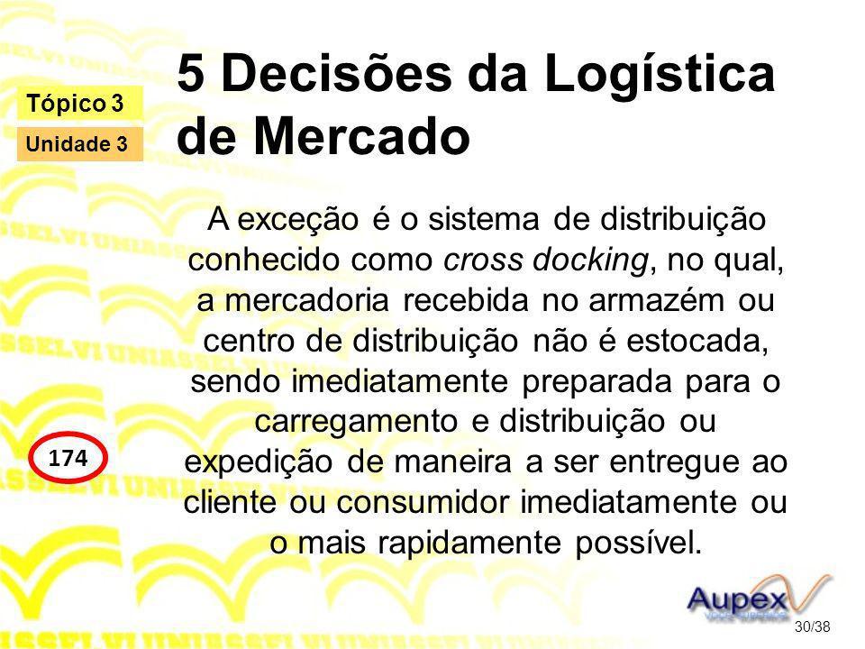 5 Decisões da Logística de Mercado A exceção é o sistema de distribuição conhecido como cross docking, no qual, a mercadoria recebida no armazém ou ce