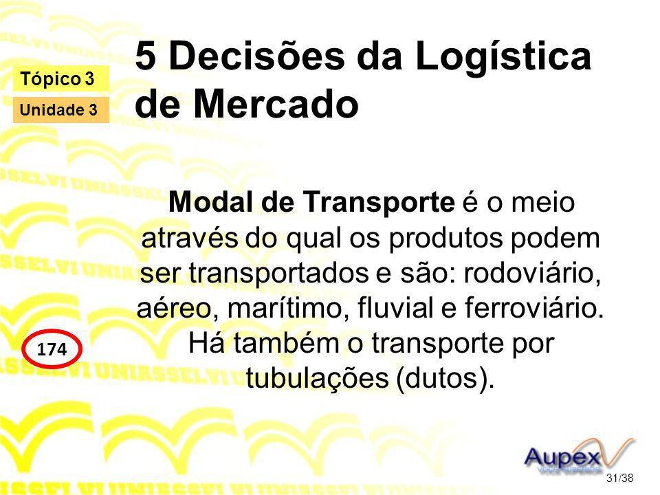 5 Decisões da Logística de Mercado Modal de Transporte é o meio através do qual os produtos podem ser transportados e são: rodoviário, aéreo, marítimo, fluvial e ferroviário.