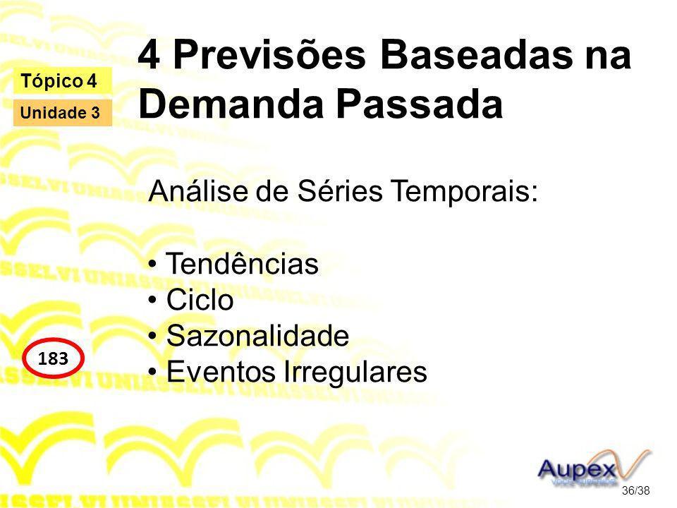 4 Previsões Baseadas na Demanda Passada Análise de Séries Temporais: Tendências Ciclo Sazonalidade Eventos Irregulares 36/38 Tópico 4 183 Unidade 3
