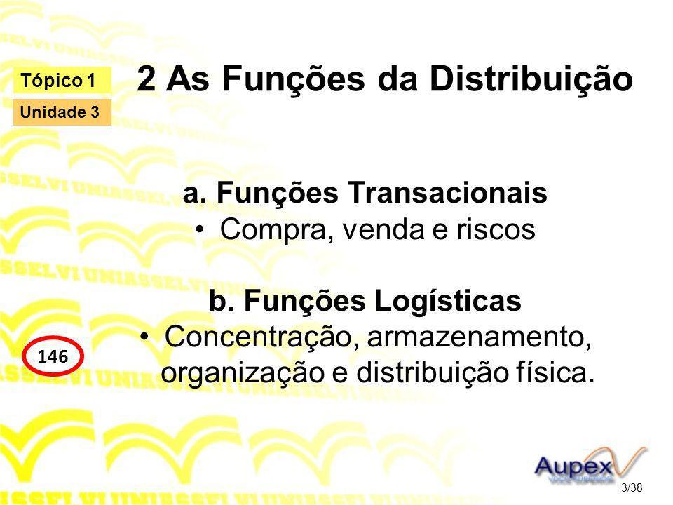 2 As Funções da Distribuição a. Funções Transacionais Compra, venda e riscos b. Funções Logísticas Concentração, armazenamento, organização e distribu