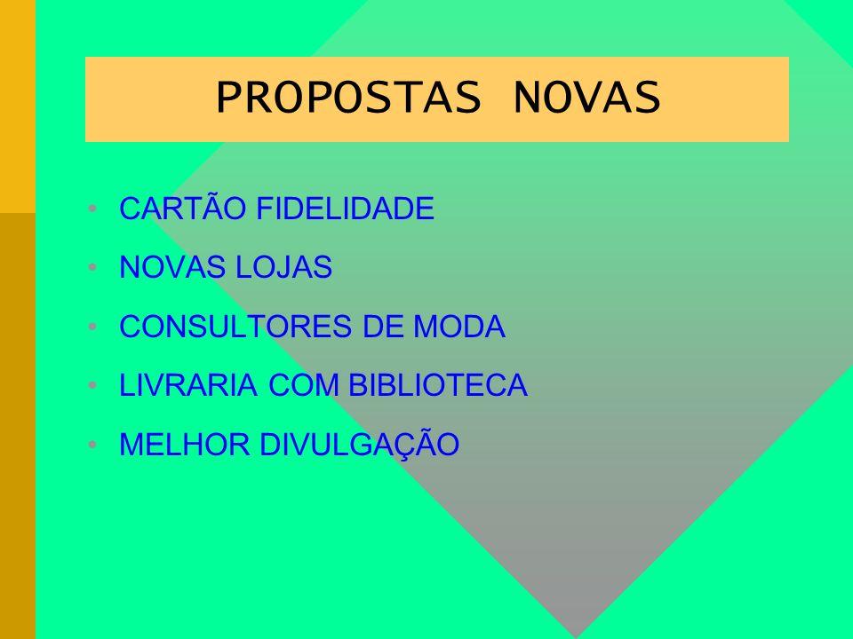 CONTRAS SUPERMERCADOS PRODUTOS DIVERSOS MONITORES