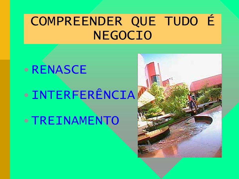 COMPREENDER QUE TUDO É NEGOCIO RENASCE INTERFERÊNCIA TREINAMENTO