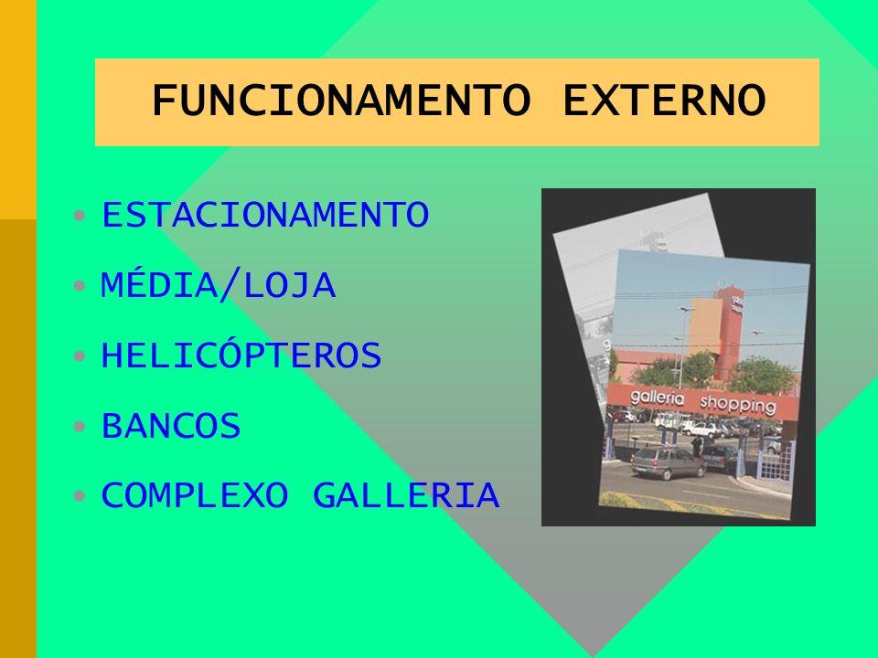FUNCIONAMENTO EXTERNO ESTACIONAMENTO MÉDIA/LOJA HELICÓPTEROS BANCOS COMPLEXO GALLERIA