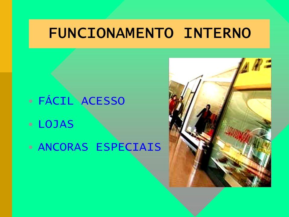 FUNCIONAMENTO INTERNO FÁCIL ACESSO LOJAS ANCORAS ESPECIAIS