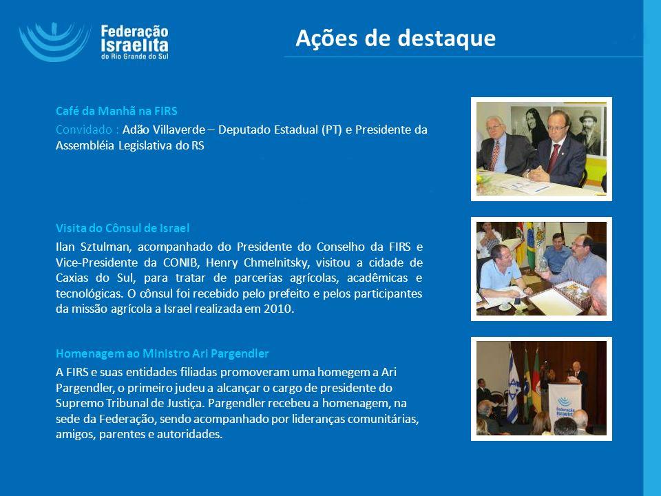 Ações de destaque Café da Manhã na FIRS Convidado : Adão Villaverde – Deputado Estadual (PT) e Presidente da Assembléia Legislativa do RS Visita do Cô
