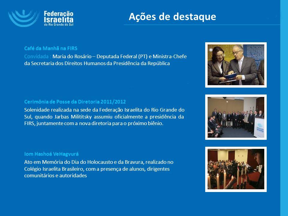 Ações de destaque Café da Manhã na FIRS Convidada : Maria do Rosário – Deputada Federal (PT) e Ministra-Chefe da Secretaria dos Direitos Humanos da Pr