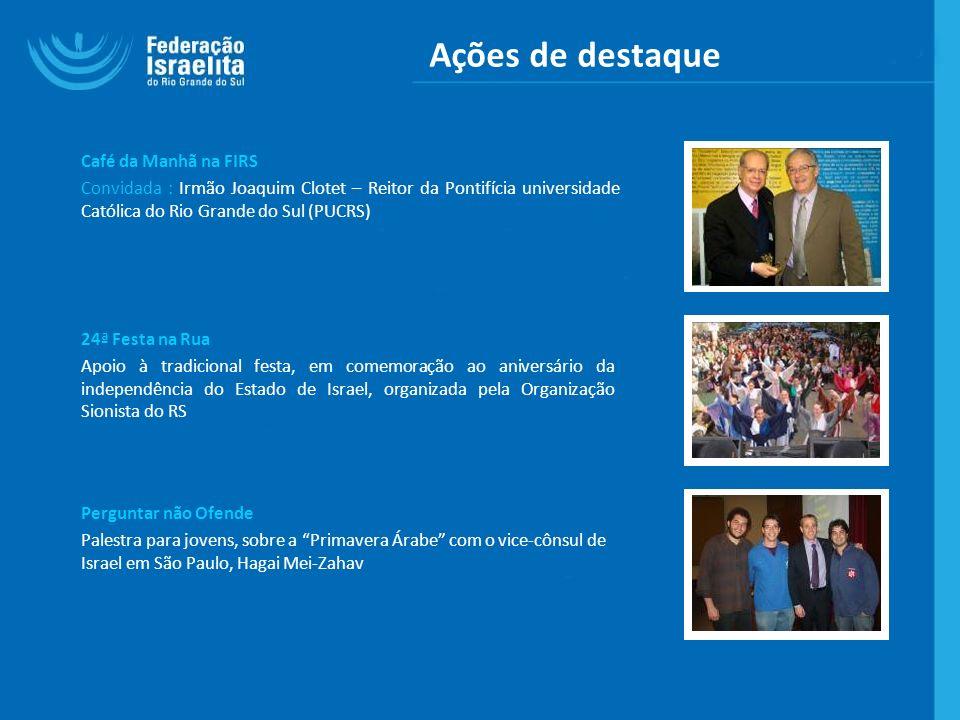 Ações de destaque Café da Manhã na FIRS Convidada : Irmão Joaquim Clotet – Reitor da Pontifícia universidade Católica do Rio Grande do Sul (PUCRS) 24ª