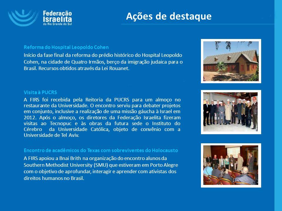 Ações de destaque Reforma do Hospital Leopoldo Cohen Início da fase final da reforma do prédio histórico do Hospital Leopoldo Cohen, na cidade de Quat