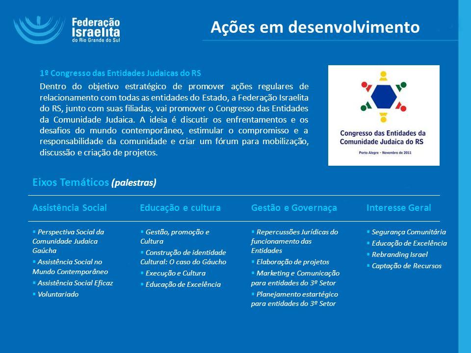 Ações em desenvolvimento 1º Congresso das Entidades Judaicas do RS Dentro do objetivo estratégico de promover ações regulares de relacionamento com to