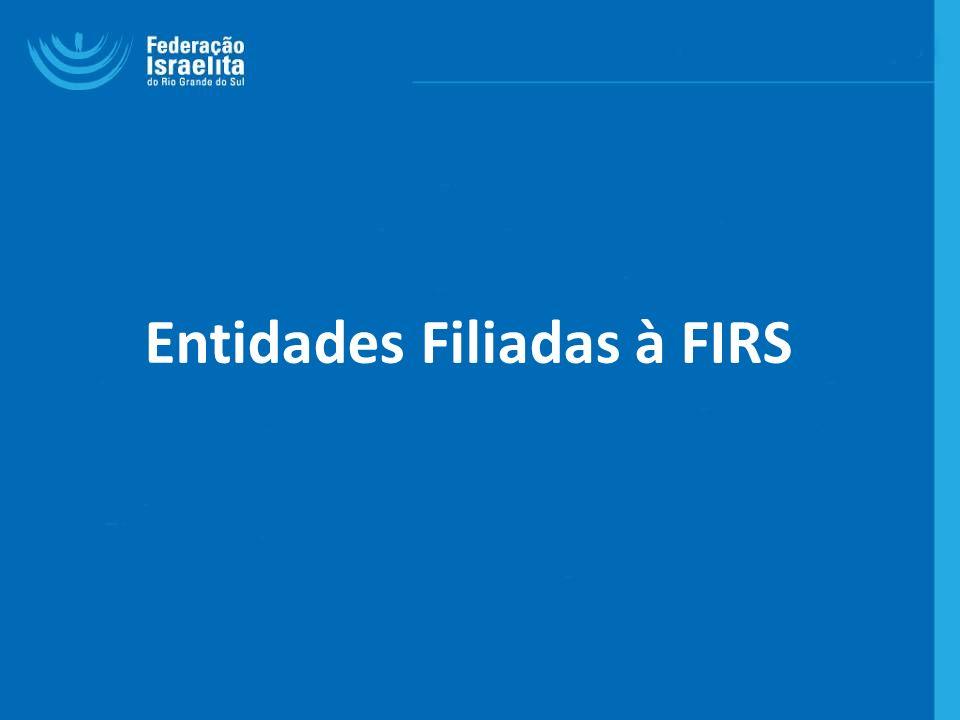 Entidades Filiadas à FIRS