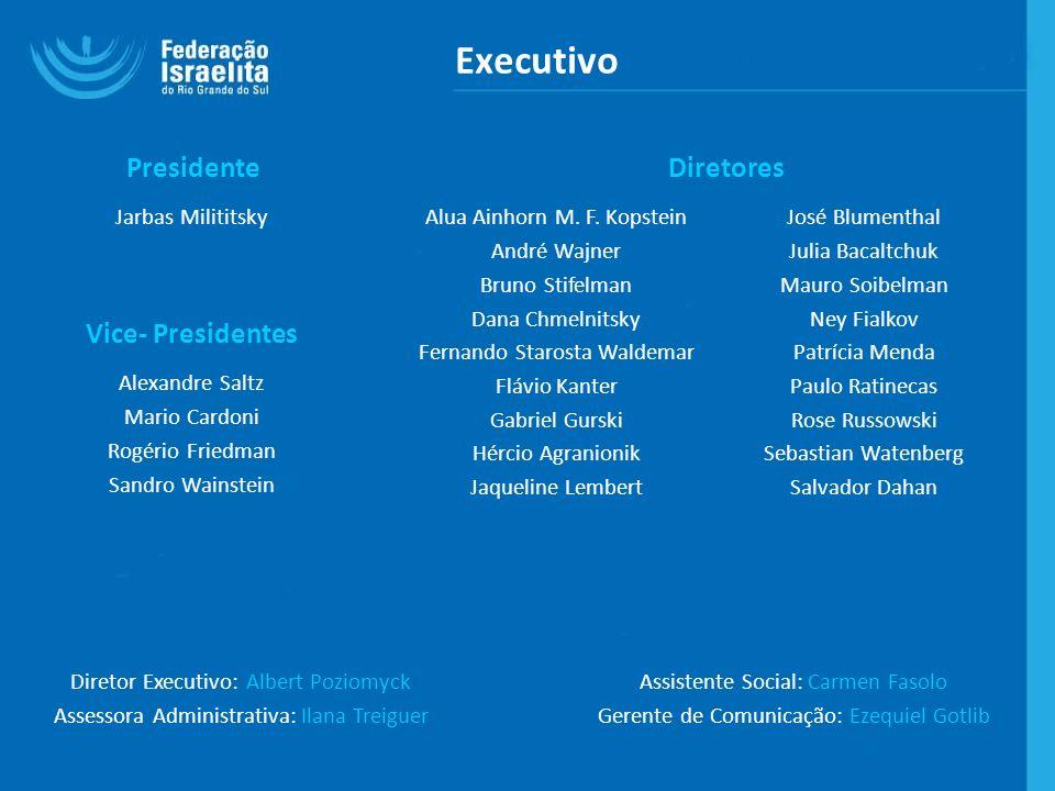 Executivo Diretor Executivo: Albert Poziomyck Assessora Administrativa: Ilana Treiguer Assistente Social: Carmen Fasolo Gerente de Comunicação: Ezequi