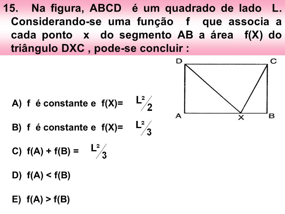 15.Na figura, ABCD é um quadrado de lado L. Considerando-se uma função f que associa a cada ponto x do segmento AB a área f(X) do triângulo DXC, pode-
