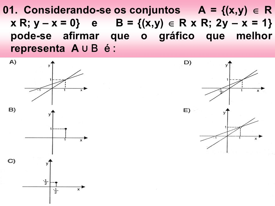01. Considerando-se os conjuntos A = {(x,y) R x R; y – x = 0} e B = {(x,y) R x R; 2y – x = 1} pode-se afirmar que o gráfico que melhor representa A B