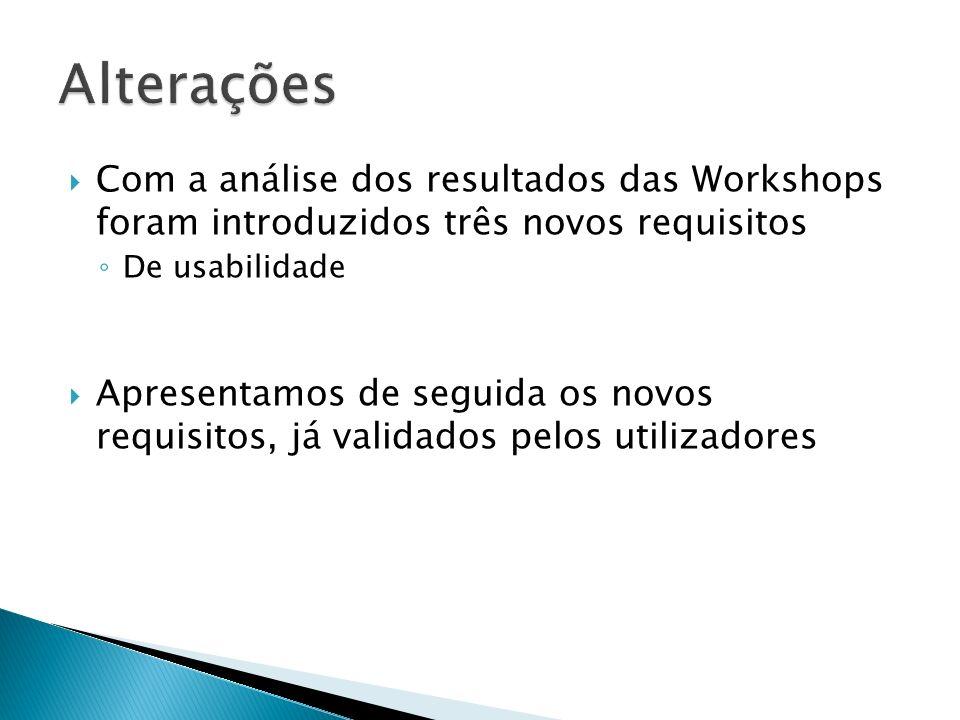 Com a análise dos resultados das Workshops foram introduzidos três novos requisitos De usabilidade Apresentamos de seguida os novos requisitos, já validados pelos utilizadores