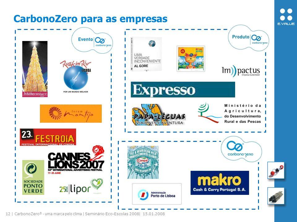 12 | CarbonoZero ® - uma marca pelo clima | Seminário Eco-Escolas 2008| 15.01.2008 CarbonoZero para as empresas