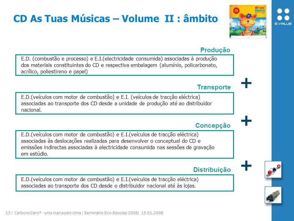 13 | CarbonoZero ® - uma marca pelo clima | Seminário Eco-Escolas 2008| 15.01.2008 CD As Tuas Músicas – Volume II : âmbito E.D.