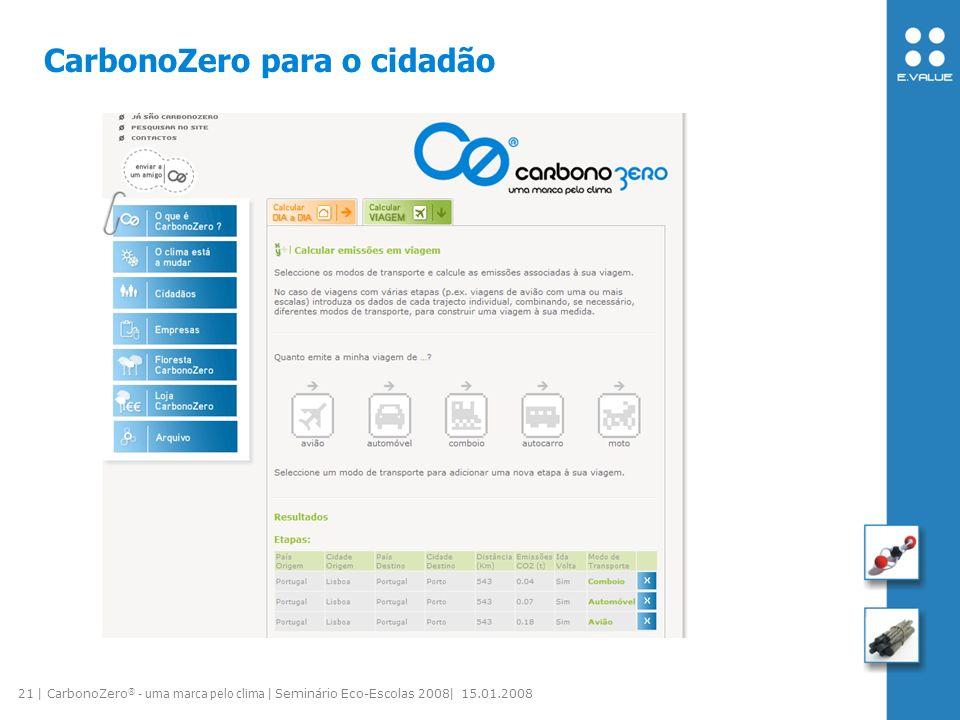 21 | CarbonoZero ® - uma marca pelo clima | Seminário Eco-Escolas 2008| 15.01.2008 CarbonoZero para o cidadão
