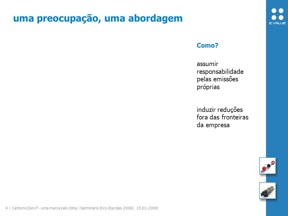 4 | CarbonoZero ® - uma marca pelo clima | Seminário Eco-Escolas 2008| 15.01.2008 uma preocupação, uma abordagem Como.