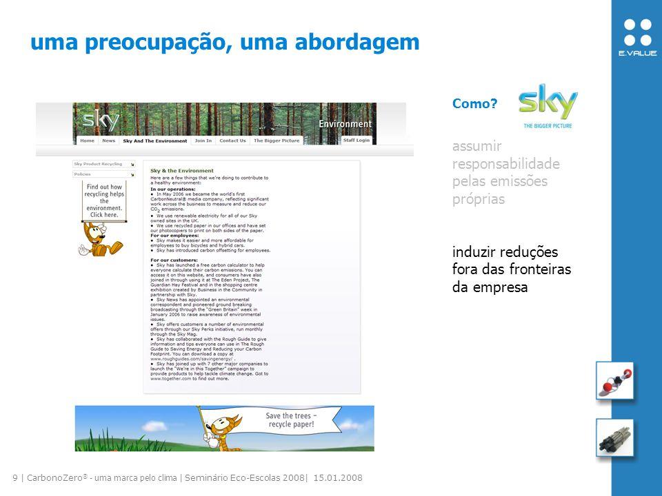 10 | CarbonoZero ® - uma marca pelo clima | Seminário Eco-Escolas 2008| 15.01.2008 CarbonoZero: conceito CO 2 e emitido =Ø CO 2 e absorvido +