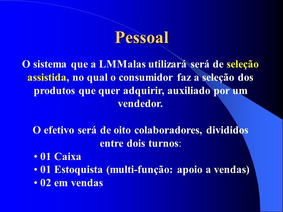 Pessoal O sistema que a LMMalas utilizará será de seleção assistida, no qual o consumidor faz a seleção dos produtos que quer adquirir, auxiliado por