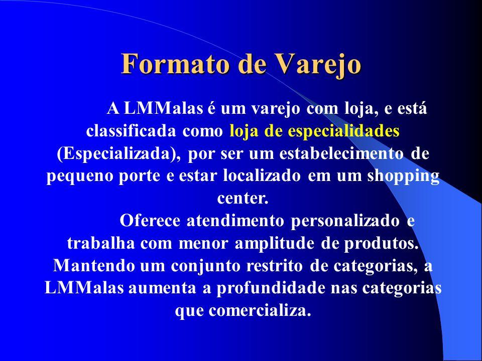 Formato de Varejo A LMMalas é um varejo com loja, e está classificada como loja de especialidades (Especializada), por ser um estabelecimento de peque