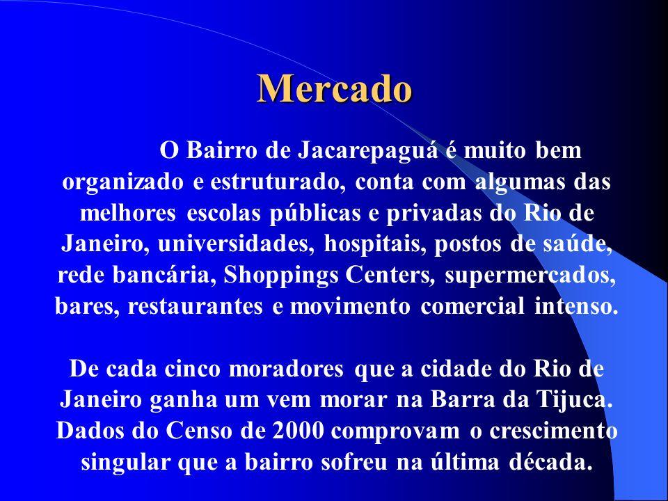 Mercado O Bairro de Jacarepaguá é muito bem organizado e estruturado, conta com algumas das melhores escolas públicas e privadas do Rio de Janeiro, un