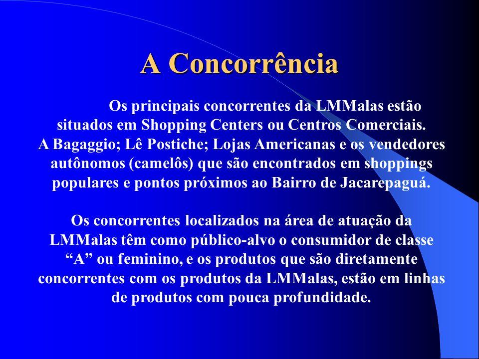 A Concorrência Os principais concorrentes da LMMalas estão situados em Shopping Centers ou Centros Comerciais. A Bagaggio; Lê Postiche; Lojas American