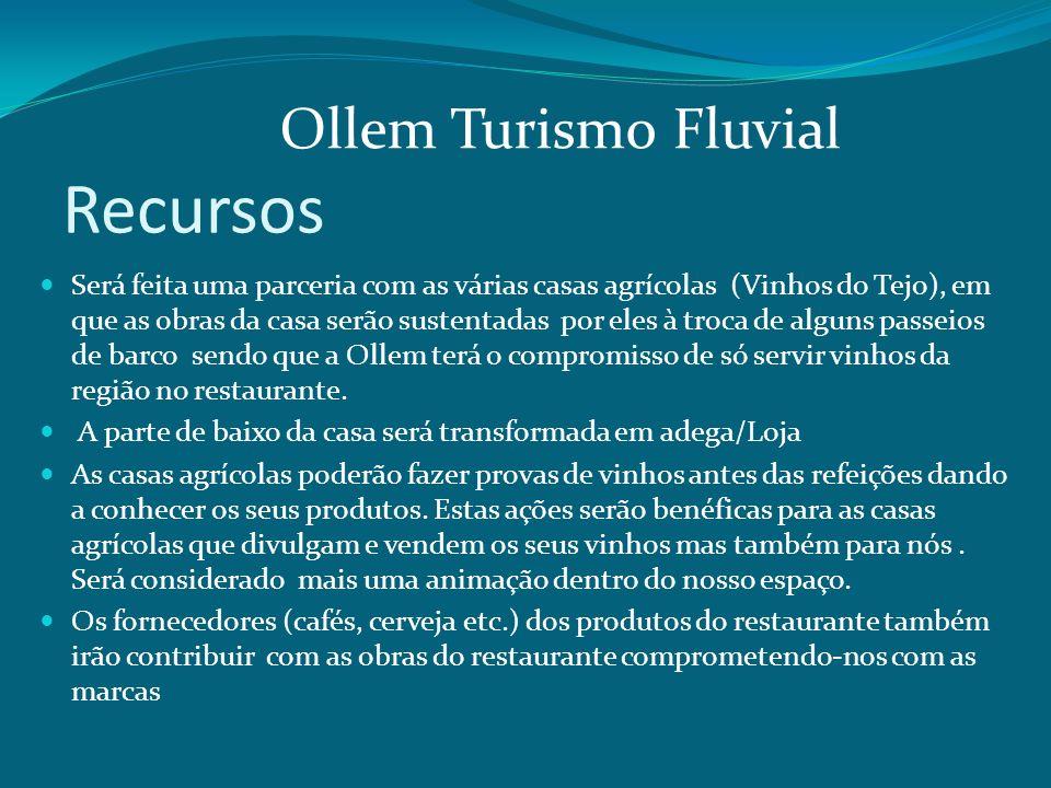 Recursos Será feita uma parceria com as várias casas agrícolas (Vinhos do Tejo), em que as obras da casa serão sustentadas por eles à troca de alguns