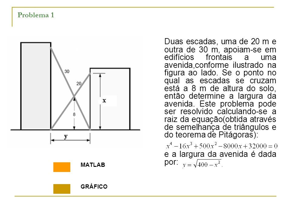 Problema 1 Duas escadas, uma de 20 m e outra de 30 m, apoiam-se em edifícios frontais a uma avenida,conforme ilustrado na figura ao lado. Se o ponto n