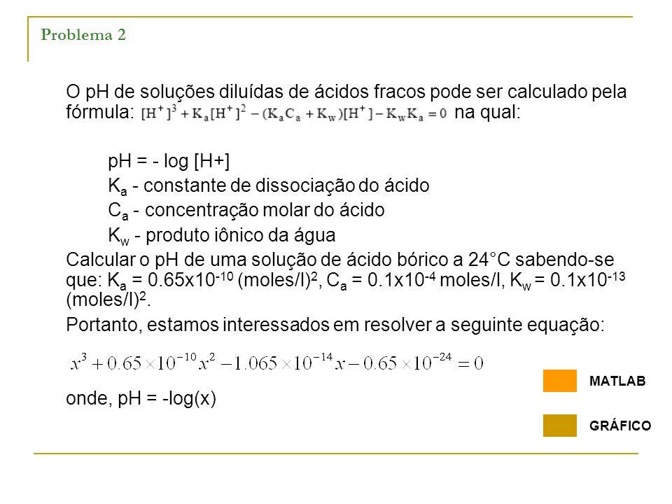 Problema 2 O pH de soluções diluídas de ácidos fracos pode ser calculado pela fórmula: na qual: pH = - log [H+] K a - constante de dissociação do ácid
