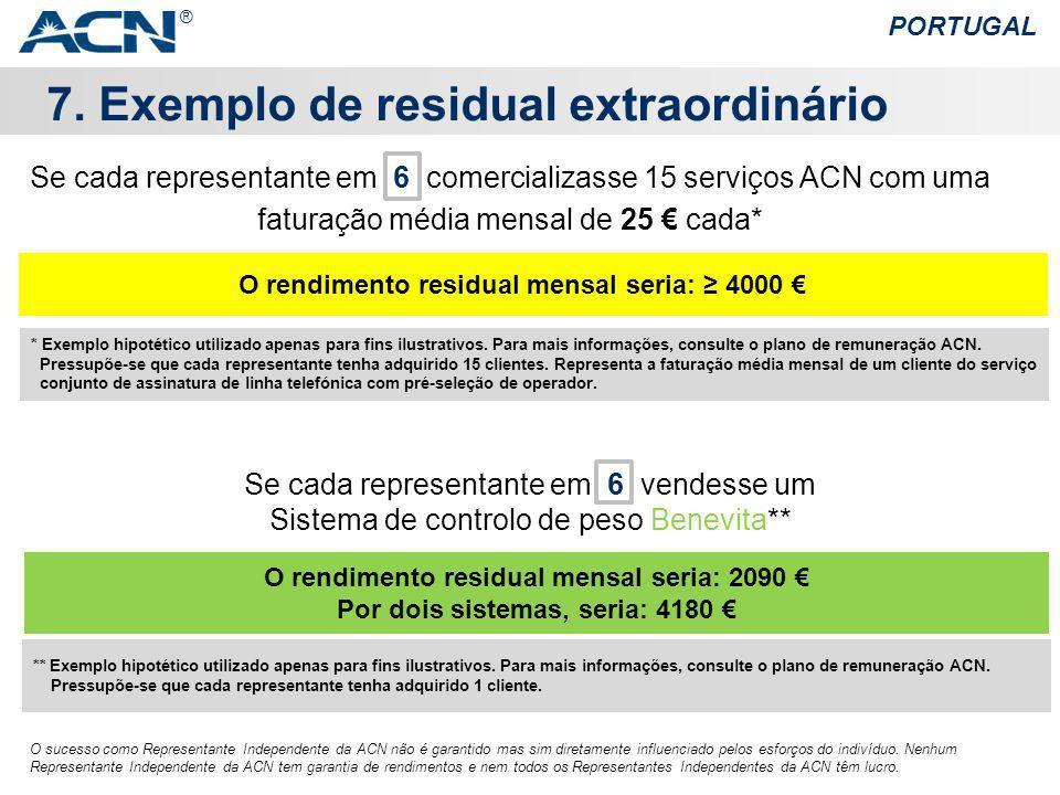 PORTUGAL 7. Exemplo de residual extraordinário Se cada representante em 6 comercializasse 15 serviços ACN com uma faturação média mensal de 25 cada* ®