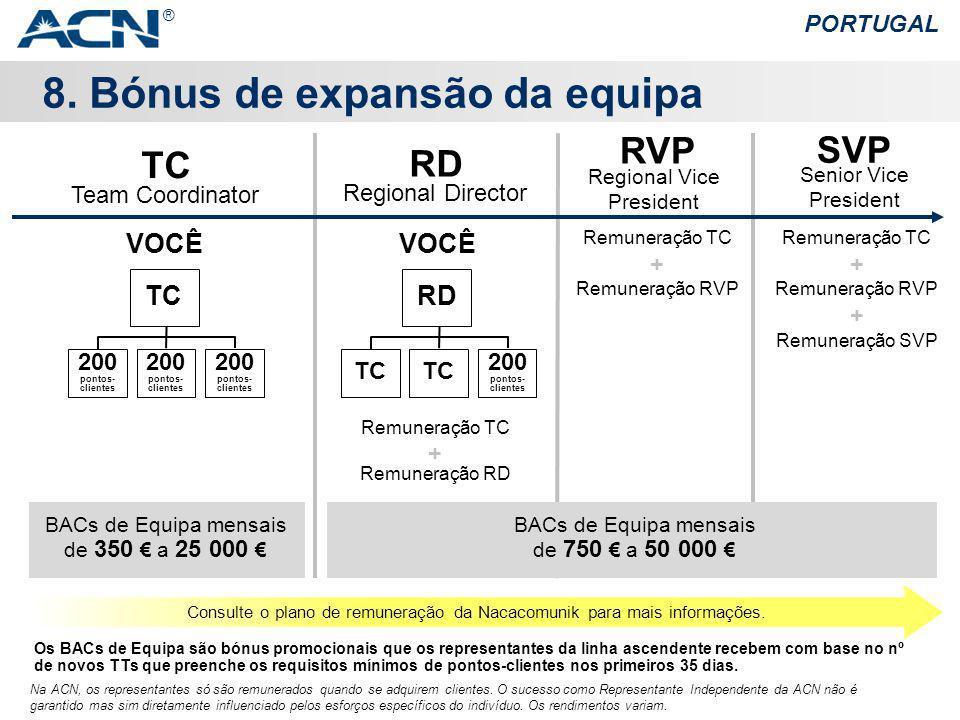 PORTUGAL Team Coordinator TC Regional Vice President Senior Vice President SVP RVP Remuneração TC + Remuneração RVP Remuneração TC + Remuneração RVP +
