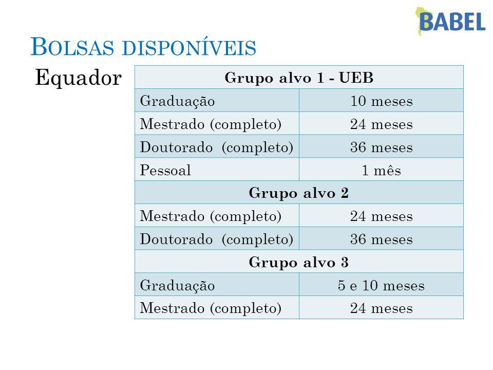 Equador Grupo alvo 1 - UEB Graduação10 meses Mestrado (completo)24 meses Doutorado (completo)36 meses Pessoal1 mês Grupo alvo 2 Mestrado (completo)24