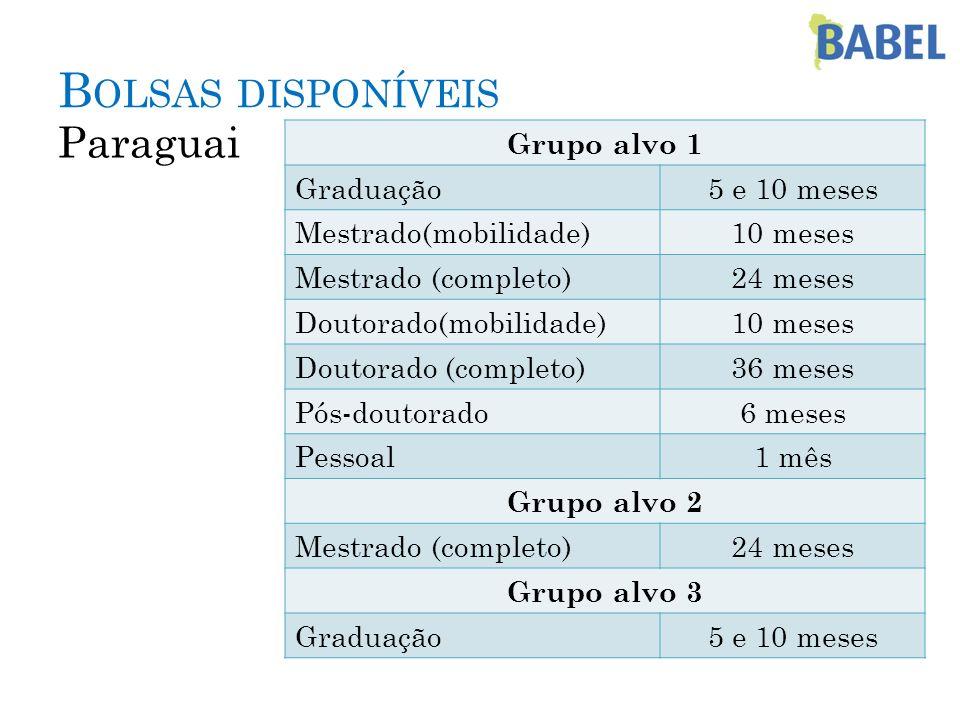 B OLSAS DISPONÍVEIS Paraguai Grupo alvo 1 Graduação5 e 10 meses Mestrado(mobilidade)10 meses Mestrado (completo)24 meses Doutorado(mobilidade)10 meses